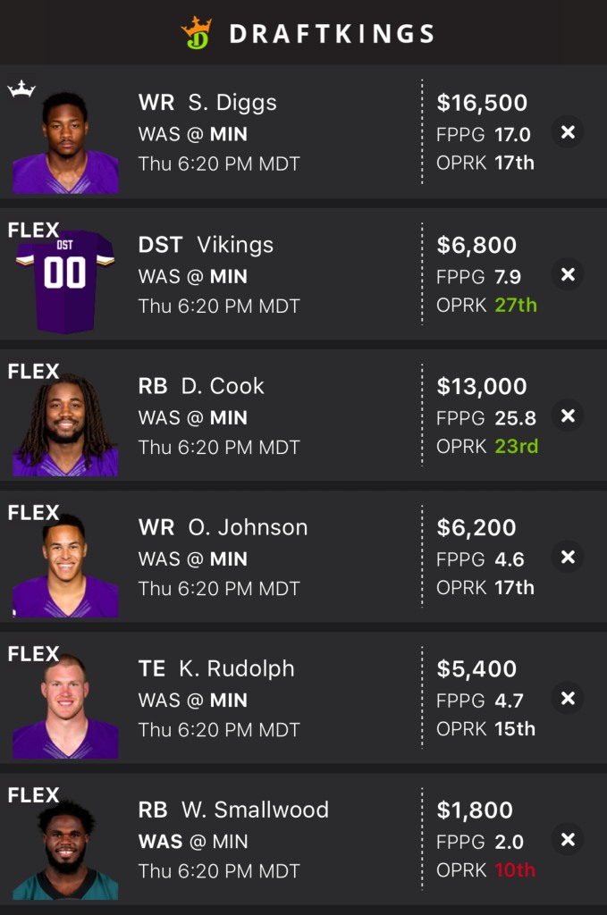 DraftKings lineup for Washington Redskins vs Minnesota Vikings